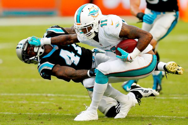 Top 10 Highest Paid NFL Players 2015, Mike Wallace