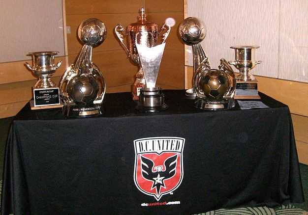 Top 10 Best MLS Soccer Teams in the world, DC United